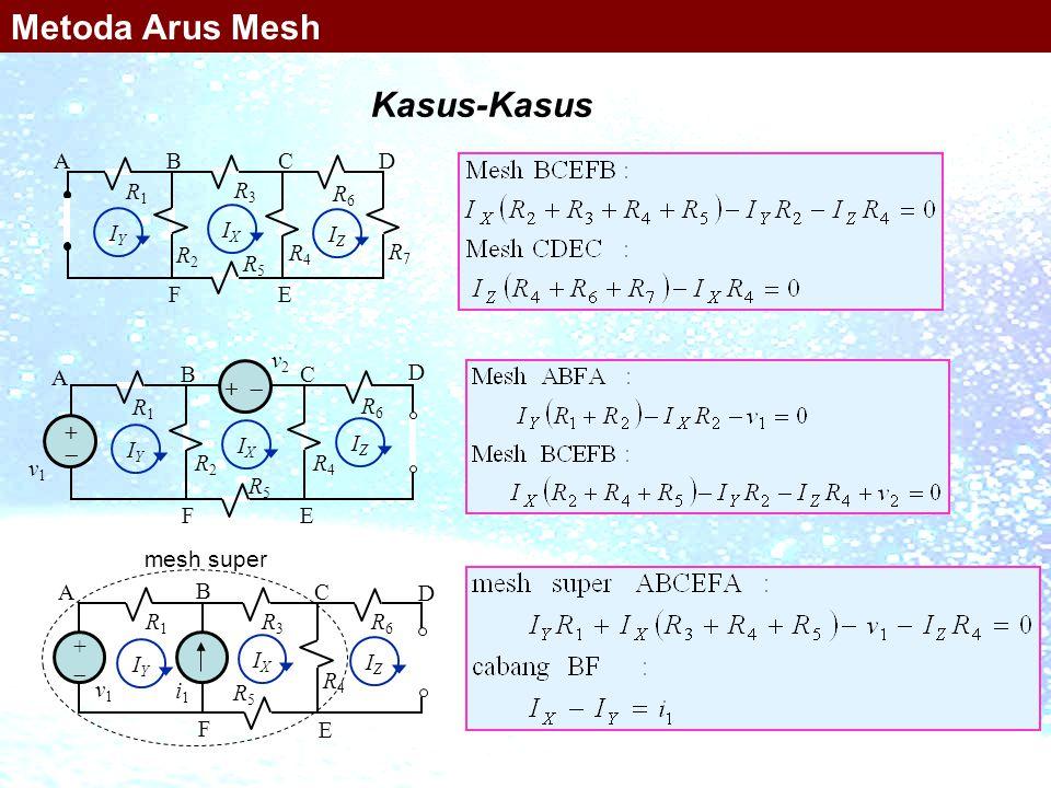 Metoda Arus Mesh Kasus-Kasus R2R2 IZIZ R3R3 R5R5 R4R4 R1R1 R6R6 R7R7 BC EF AD IXIX IYIY R2R2 ++ R5R5 R4R4 R1R1 R6R6 v1v1 BC EF A D v2v2 +  IYIY IXI