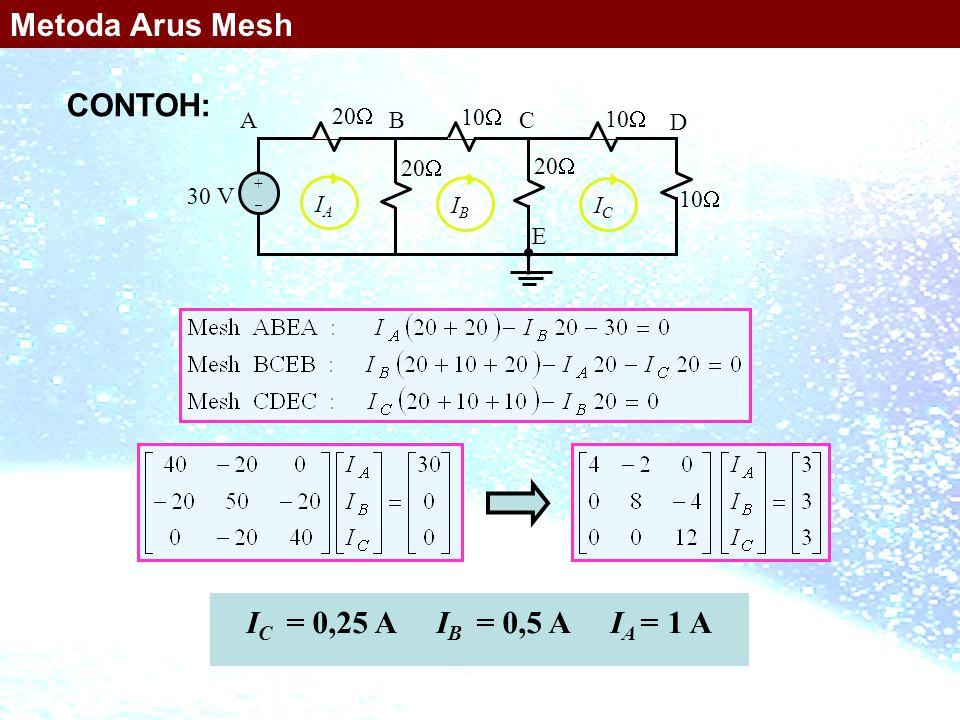 10  30 V 20  10  20  10  AB C D E ++ ICIC IBIB IAIA I C = 0,25 A I B = 0,5 A I A = 1 A Metoda Arus Mesh CONTOH: