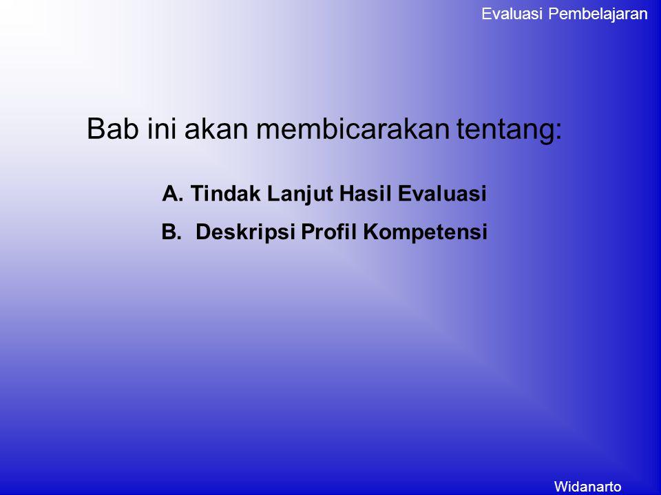 Widanarto Evaluasi Pembelajaran Bab ini akan membicarakan tentang: A.