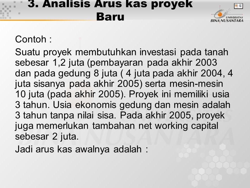3. Analisis Arus kas proyek Baru Contoh : Suatu proyek membutuhkan investasi pada tanah sebesar 1,2 juta (pembayaran pada akhir 2003 dan pada gedung 8