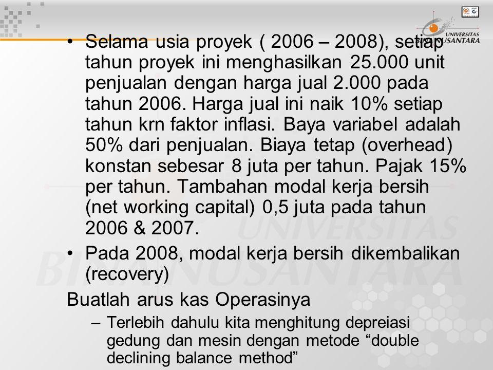 •Selama usia proyek ( 2006 – 2008), setiap tahun proyek ini menghasilkan 25.000 unit penjualan dengan harga jual 2.000 pada tahun 2006. Harga jual ini