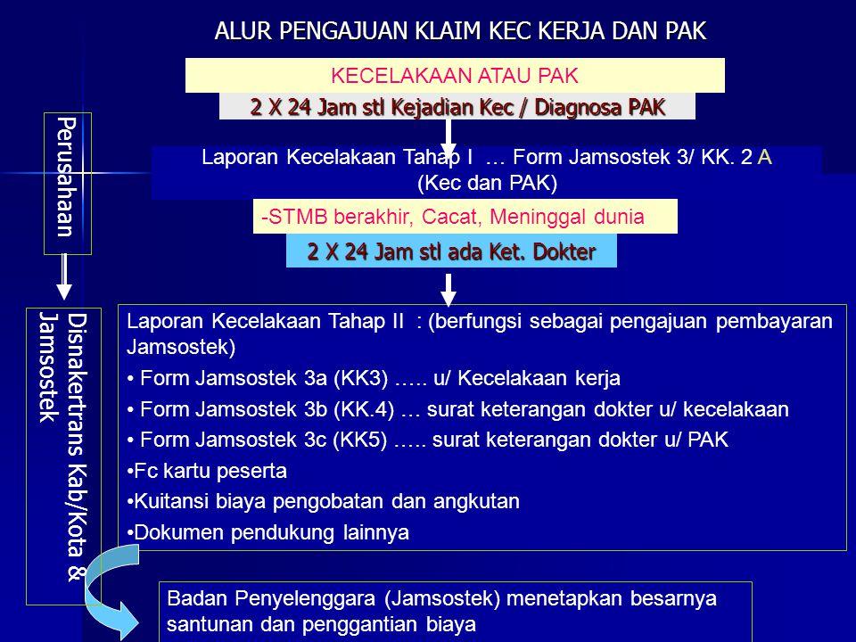 - Dirjen Binwasnaker Susun analisis Lap FR & SR tk Nasional Laporan Kec Kerja (Bentuk KK. 2A) Kakadisnaker Kab/kota Peg.Pengawas ALUR PELAPORAN KEC KE