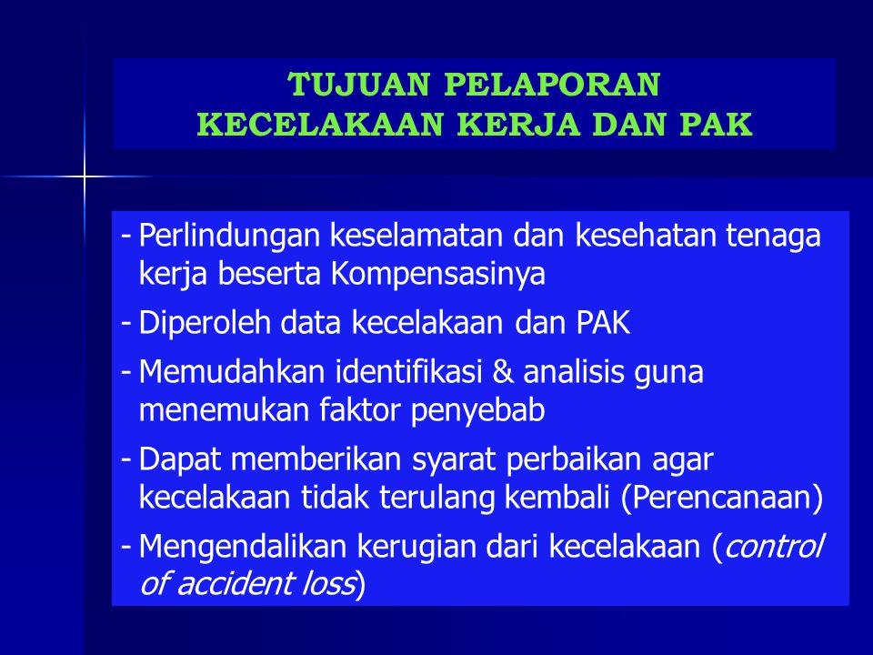 Oleh : Dr. Sudi Astono, MS Direktorat Pengawasan Norma K3 Depnakertrans RI
