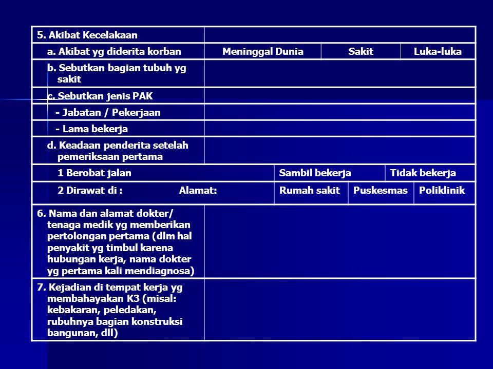 2. Nama Tenaga KerjaNo. KPA Alamat dan No. TelpKode PosNo. Telp. Tmp dan tgl lahirL:P: Jenis Pekerjaan/Jab Unit/Bag Perusahaan 3. a. Tempat Kecelakaan