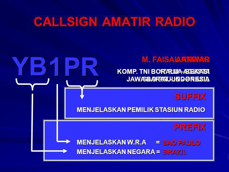 CALLSIGN AMATIR RADIO MENJELASKAN NEGARA = INDONESIA MENJELASKAN W.R.A = JAWA BARAT MENJELASKAN PEMILIK STASIUN RADIO PREFIX SUFFIX ANTONIO 17 RUA AGU