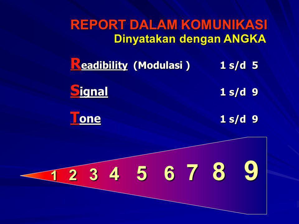 REPORT DALAM KOMUNIKASI 1 2 3 3 4 5 5 6 6 7 8 8 9 9 Dinyatakan dengan ANGKA