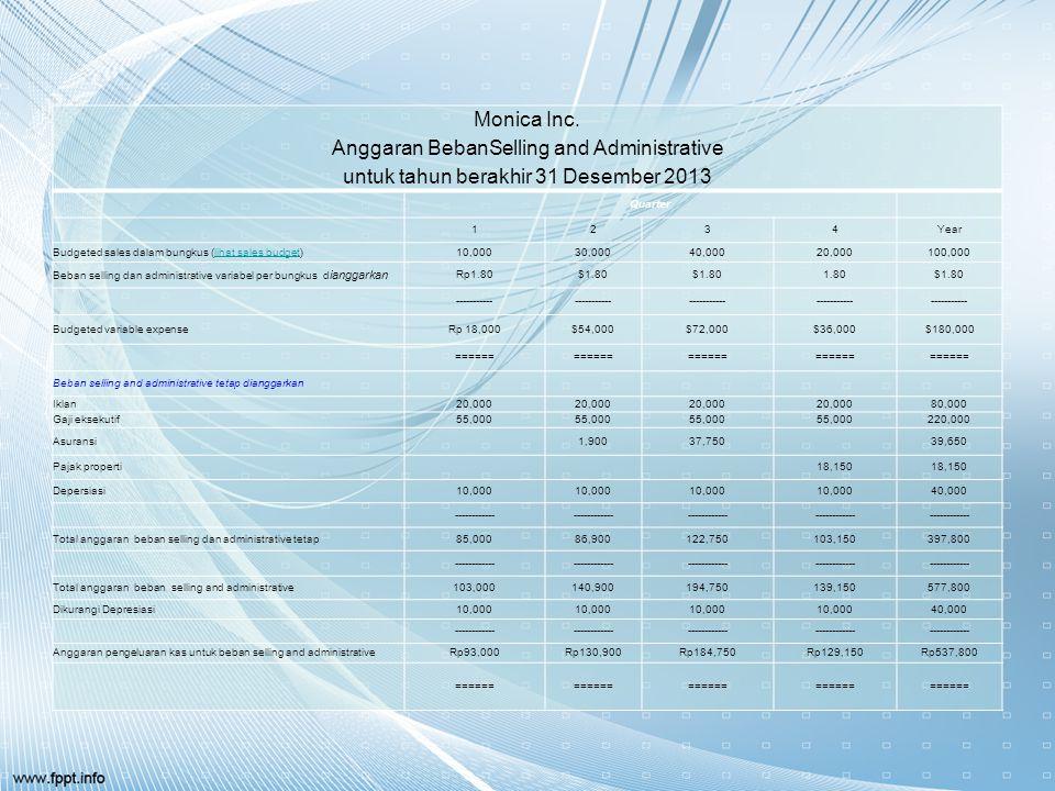 Monica Inc. Anggaran BebanSelling and Administrative untuk tahun berakhir 31 Desember 2013 Quarter 1234Year Budgeted sales dalam bungkus (lihat sales