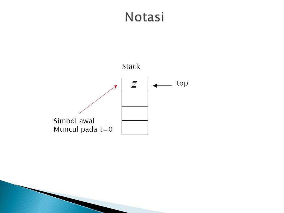 Stack Simbol awal Muncul pada t=0 top
