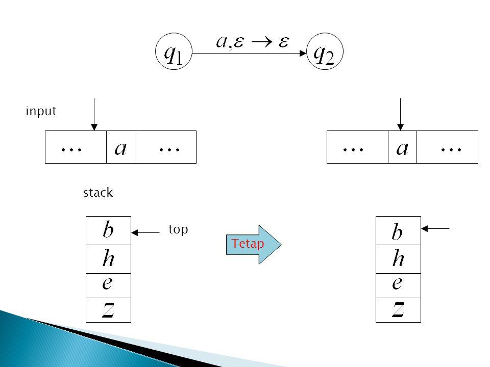 Tetap top input stack