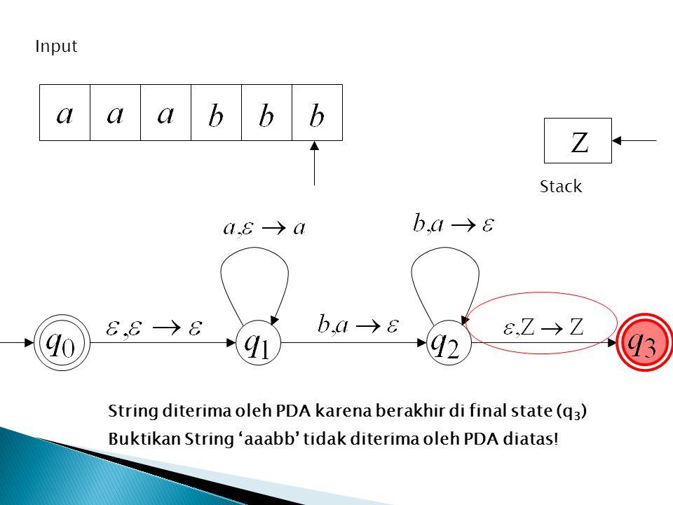 Input String diterima oleh PDA karena berakhir di final state (q 3 ) Stack Buktikan String 'aaabb' tidak diterima oleh PDA diatas!