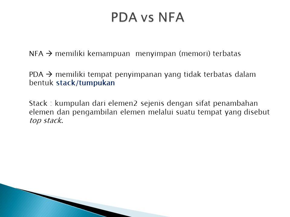 NFA  memiliki kemampuan menyimpan (memori) terbatas PDA  memiliki tempat penyimpanan yang tidak terbatas dalam bentuk stack/tumpukan Stack : kumpulan dari elemen2 sejenis dengan sifat penambahan elemen dan pengambilan elemen melalui suatu tempat yang disebut top stack.