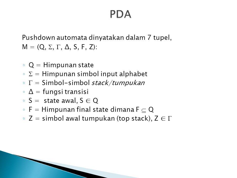 Pushdown automata dinyatakan dalam 7 tupel, M = (Q, , , Δ, S, F, Z): ◦ Q = Himpunan state ◦ = Himpunan simbol input alphabet ◦ = Simbol-simbol stack/tumpukan ◦ Δ = fungsi transisi ◦ S = state awal, S ∈ Q ◦ F = Himpunan final state dimana F  Q ◦ Z = simbol awal tumpukan (top stack), Z ∈ 