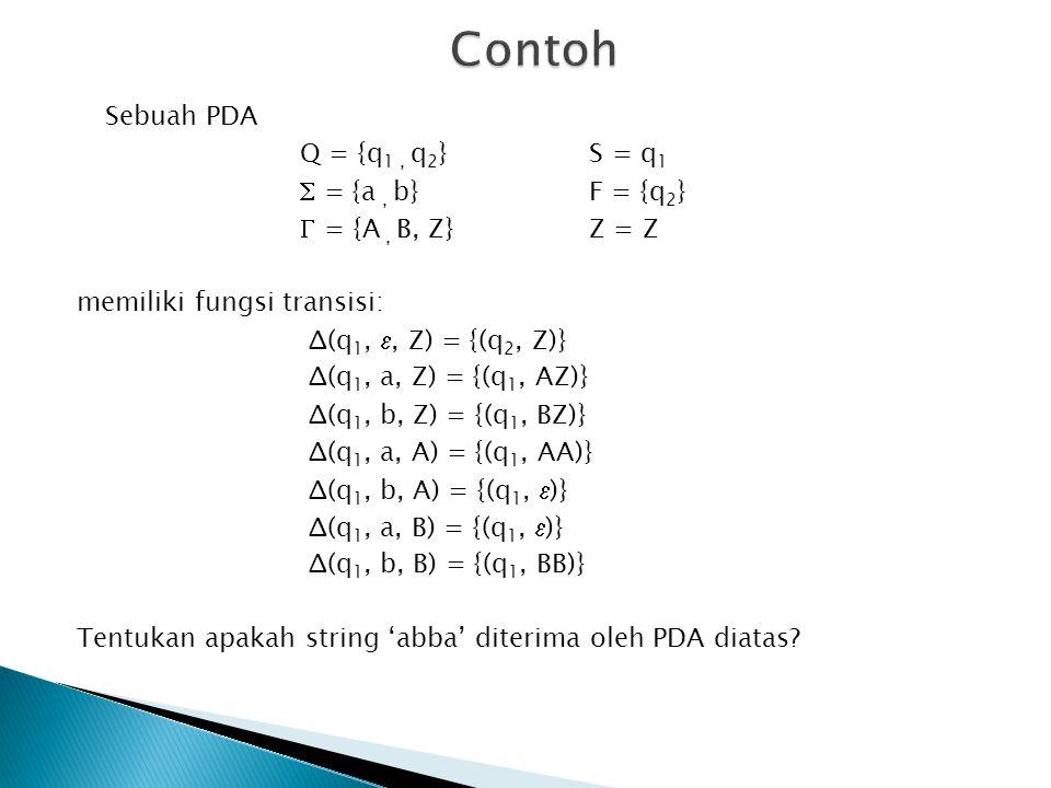 Sebuah PDA Q = {q 1, q 2 }S = q 1  = {a, b}F = {q 2 }  = {A, B, Z}Z = Z memiliki fungsi transisi: Δ(q 1, , Z) = {(q 2, Z)} Δ(q 1, a, Z) = {(q 1, AZ)} Δ(q 1, b, Z) = {(q 1, BZ)} Δ(q 1, a, A) = {(q 1, AA)} Δ(q 1, b, A) = {(q 1,  )} Δ(q 1, a, B) = {(q 1,  )} Δ(q 1, b, B) = {(q 1, BB)} Tentukan apakah string 'abba' diterima oleh PDA diatas?