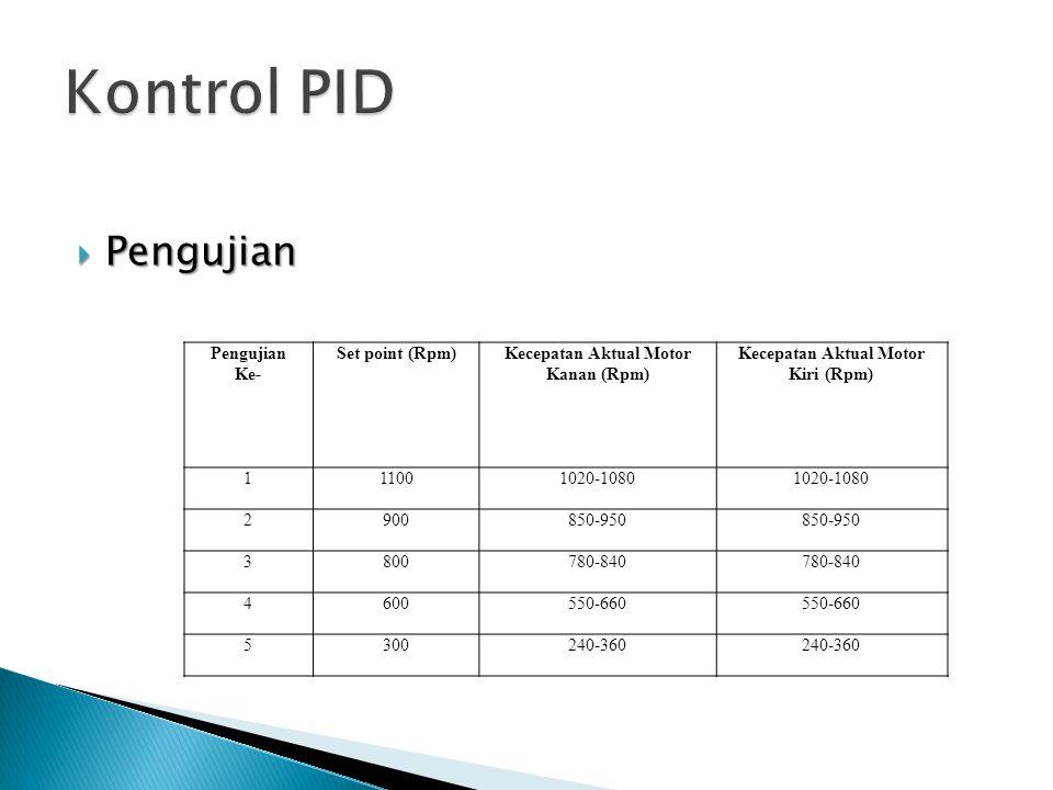 Pengujian Pengujian Ke- Set point (Rpm)Kecepatan Aktual Motor Kanan (Rpm) Kecepatan Aktual Motor Kiri (Rpm) 111001020-1080 2900850-950 3800780-840 4