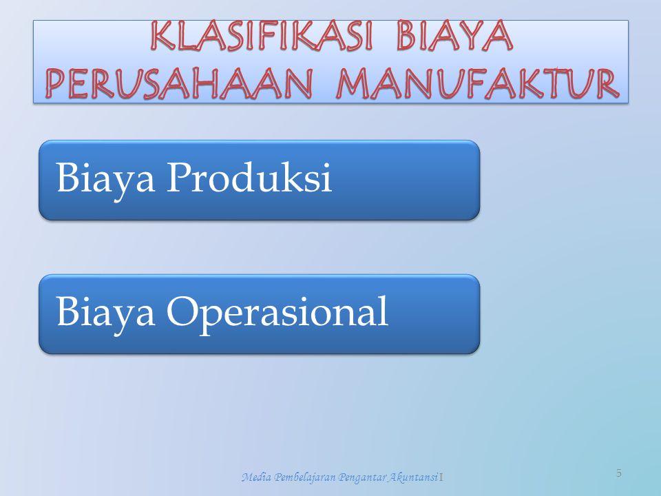 5 Biaya ProduksiBiaya Operasional