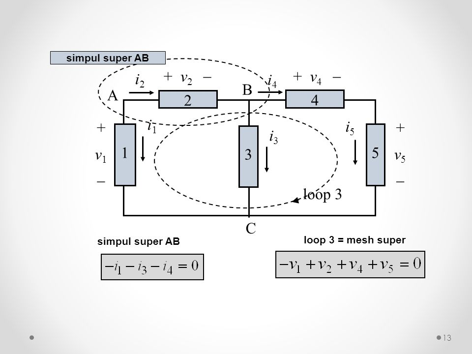 simpul super AB loop 3 = mesh super simpul super AB + v 4  i2i2 i4i4 + v 2  i1i1 A B C 4 2 5 3 1 +v5+v5 i3i3 i5i5 +v1+v1 loop 3 13