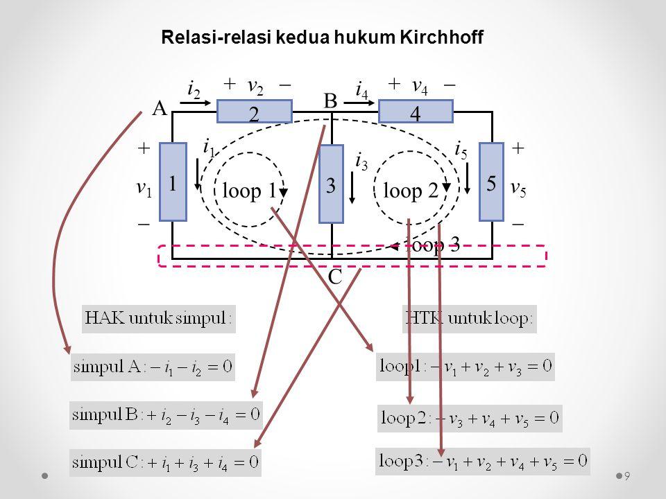 loop 1loop 2 loop 3 + v 4  i1i1 i2i2 i4i4 A B C 4 2 5 3 1 + v 2  +v5+v5 i3i3 i5i5 +v1+v1 9 Relasi-relasi kedua hukum Kirchhoff