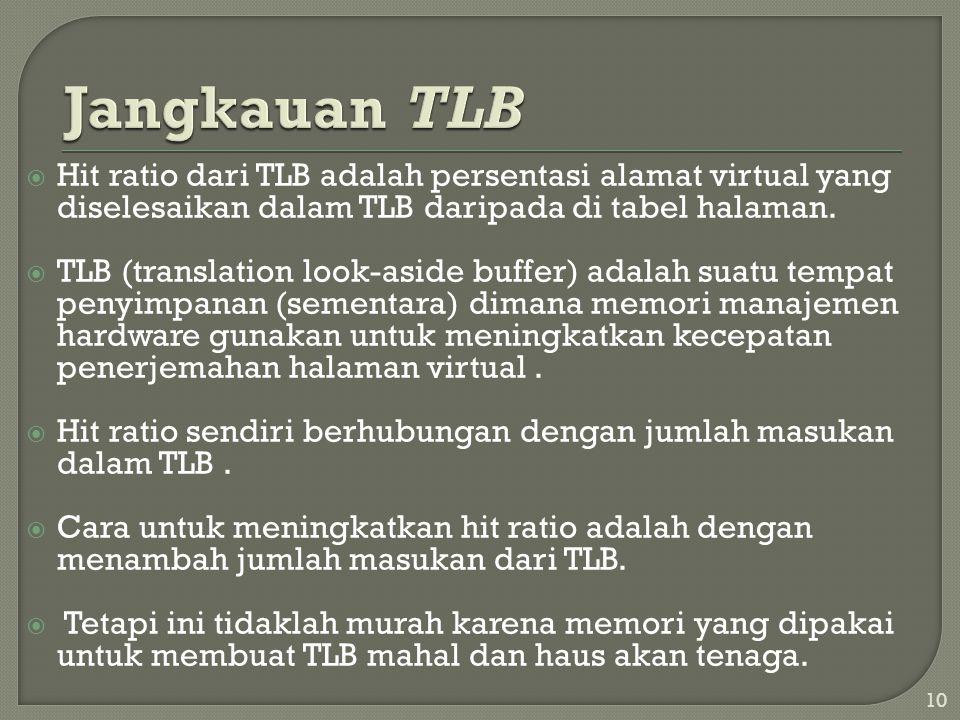  Hit ratio dari TLB adalah persentasi alamat virtual yang diselesaikan dalam TLB daripada di tabel halaman.  TLB (translation look-aside buffer) ada