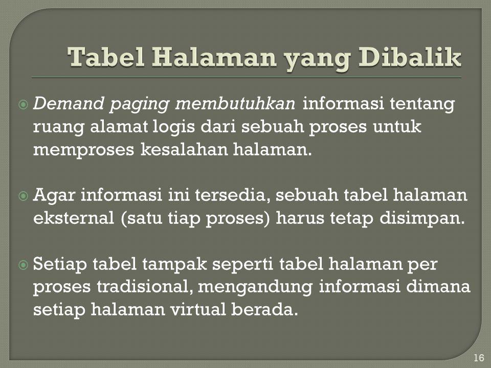  Demand paging membutuhkan informasi tentang ruang alamat logis dari sebuah proses untuk memproses kesalahan halaman.  Agar informasi ini tersedia,