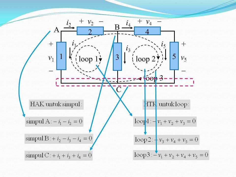 loop 1loop 2 loop 3 + v 4  i1i1 i2i2 i4i4 A B C 4 2 5 3 1 + v 2  +v5+v5 i3i3 i5i5 +v1+v1