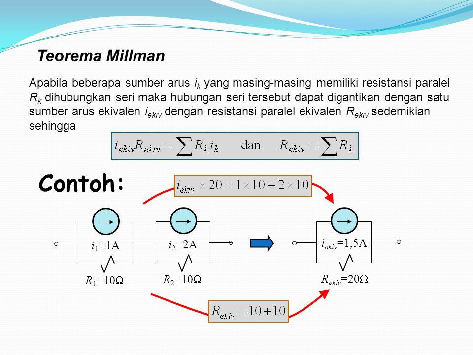Teorema Millman Apabila beberapa sumber arus i k yang masing-masing memiliki resistansi paralel R k dihubungkan seri maka hubungan seri tersebut dapat digantikan dengan satu sumber arus ekivalen i ekiv dengan resistansi paralel ekivalen R ekiv sedemikian sehingga Contoh: R ekiv =20  i ekiv =1,5A R 1 =10  i 1 =1A R 2 =10  i 2 =2A