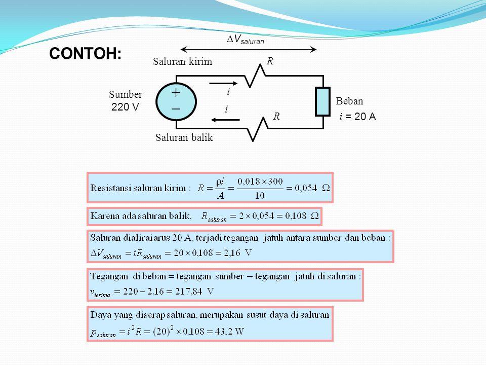 Beban Sumber 220 V ++ R R i = 20 A Saluran balik i Saluran kirim i  V saluran CONTOH: