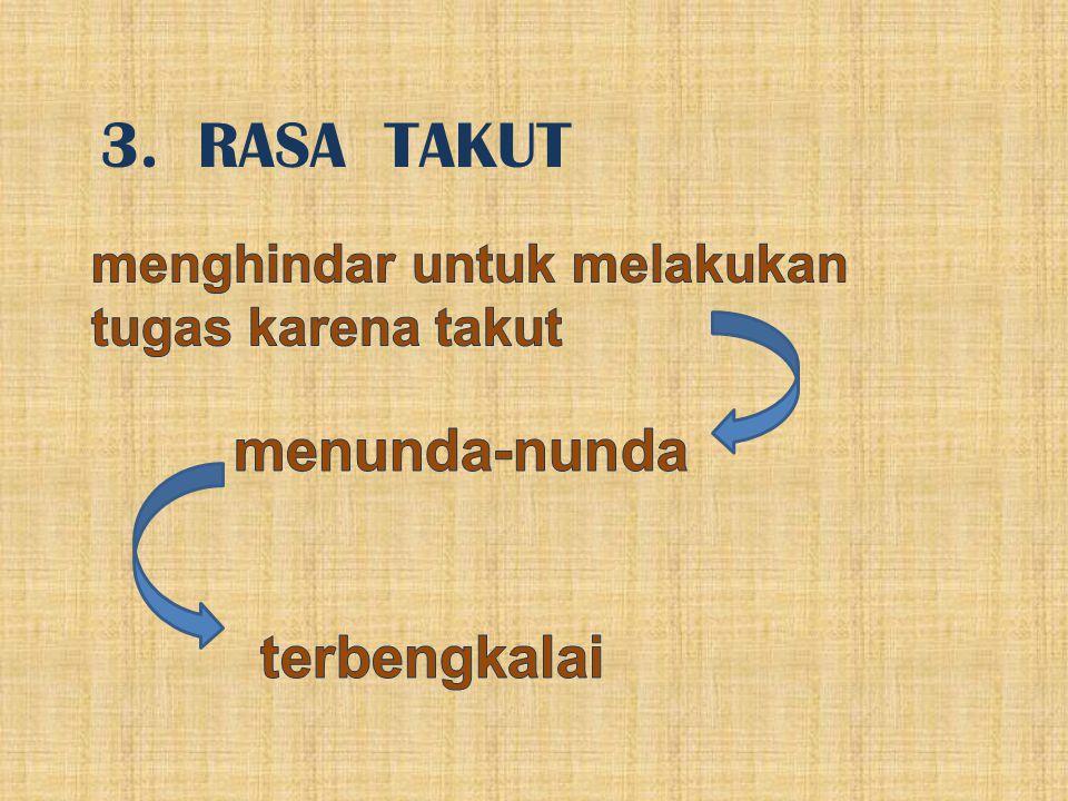 3. RASA TAKUT