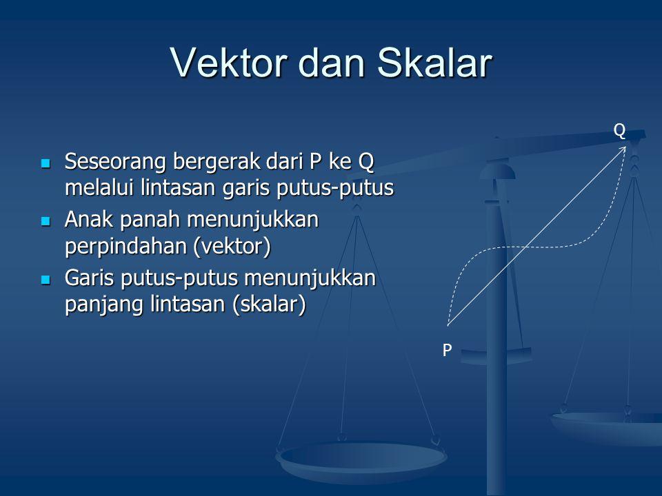 Vektor dan Skalar P Q  Seseorang bergerak dari P ke Q melalui lintasan garis putus-putus  Anak panah menunjukkan perpindahan (vektor)  Garis putus-