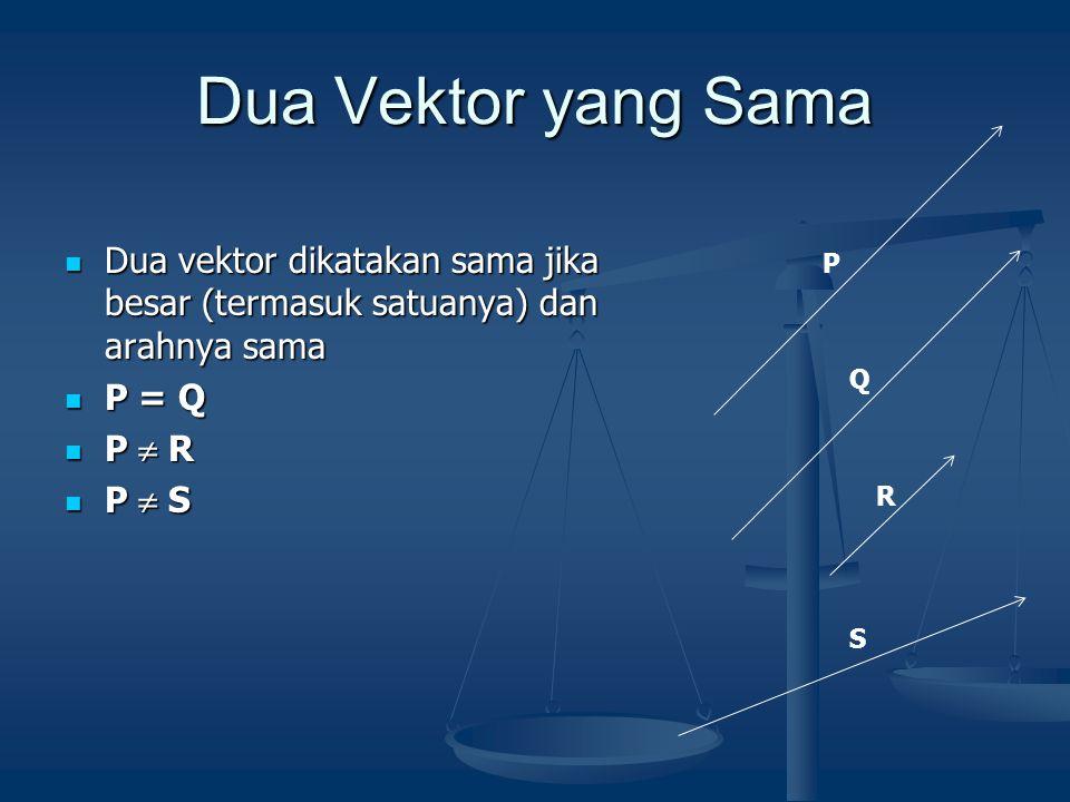 Dua Vektor yang Sama P Q  Dua vektor dikatakan sama jika besar (termasuk satuanya) dan arahnya sama  P = Q  P  R  P  S R S