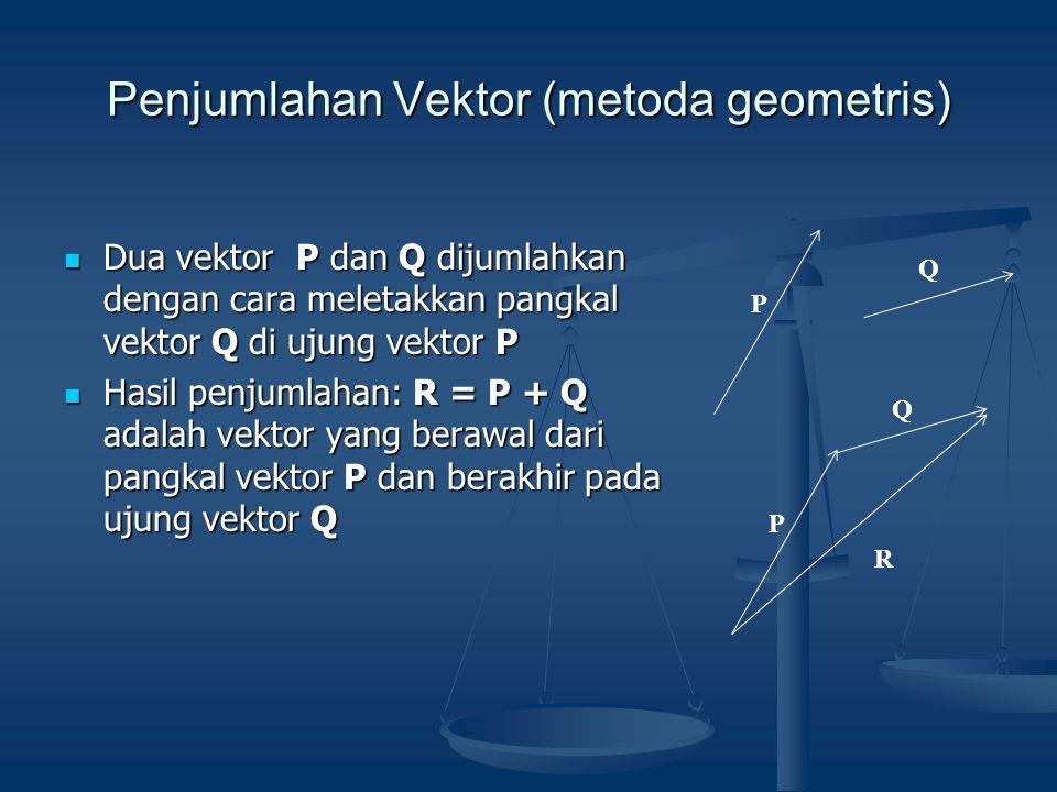 Penjumlahan Vektor (metoda geometris) P Q  Dua vektor P dan Q dijumlahkan dengan cara meletakkan pangkal vektor Q di ujung vektor P  Hasil penjumlah