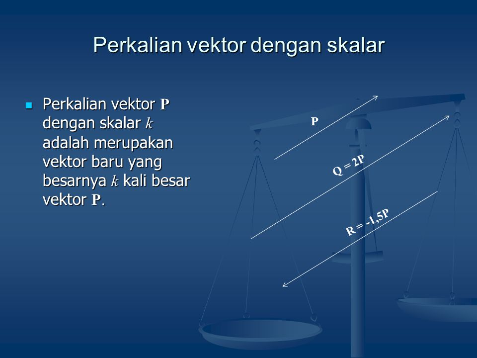 Perkalian vektor dengan skalar  Perkalian vektor P dengan skalar k adalah merupakan vektor baru yang besarnya k kali besar vektor P. P Q = 2P R = -1,