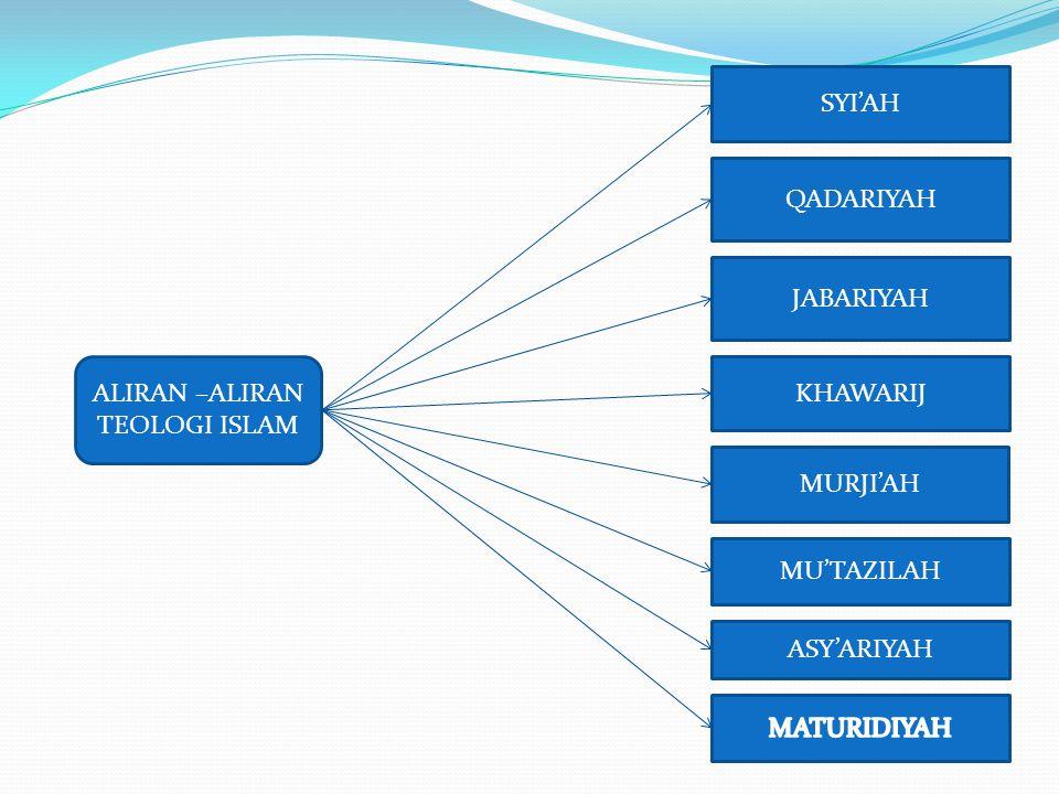 ALIRAN –ALIRAN TEOLOGI ISLAM KHAWARIJ JABARIYAH MURJI'AH MU'TAZILAH ASY'ARIYAH SYI'AH QADARIYAH