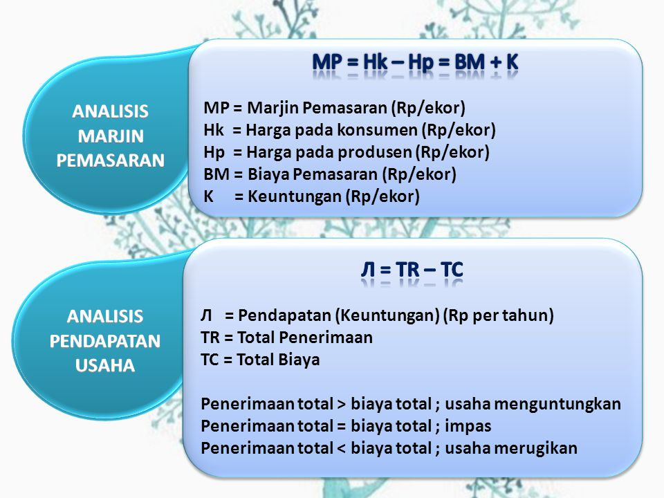 R = Penerimaan Total = TR C Biaya Total TC Dengan kriteria : R/C > 1 ; usaha menguntungkan R/C = 1 ; usaha dikatakan tidak untung dan tidak rugi R/C < 1 ; usaha merugikan Rasio keuntungan terhadap biaya (%) = Ki x 100 % Bi Keterangan : Ki = keuntungan lembaga pemasaran ke-i Bi = biaya pemasaran ke-i Ms = Hp x 100 % Ht Keterangan : Ms = Market's share Hp = Jumlah produksi di lembaga pemasaran Ht = Jumlah produksi total
