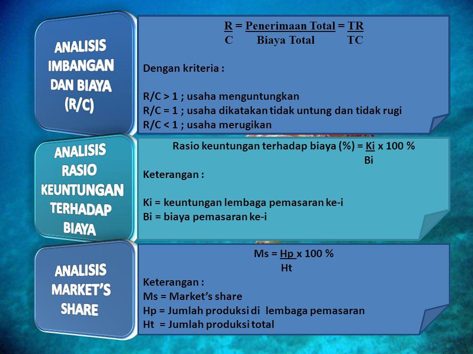 Profil Kelompok Pembudidaya Ikan Kalapa Ciung Potensi Perikanan di Kabupaten Sumedang Keadaan geografisLuas potensi lahan 20.838 orang bermata pencaharian pada sektor perikanan Jumlah produksi perikanan hias setiap tahun meningkat Potensi
