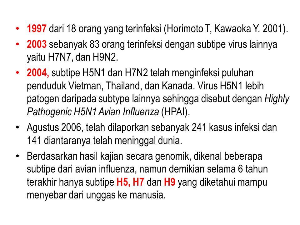 • 1997 dari 18 orang yang terinfeksi (Horimoto T, Kawaoka Y.