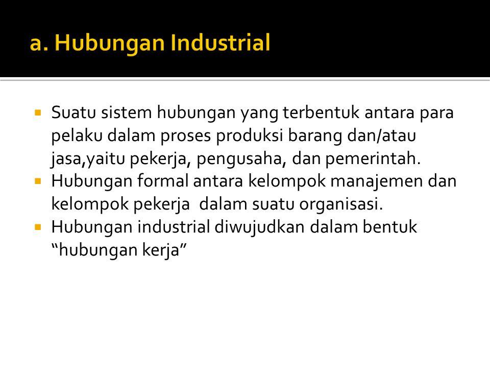  Pengertian Hubungan Industrial  Ruang lingkup Hubungan Industrial Pancasila  Tujuan Hubungan Industrial  Sarana Kelembagaan Dalam Hubungan Indust