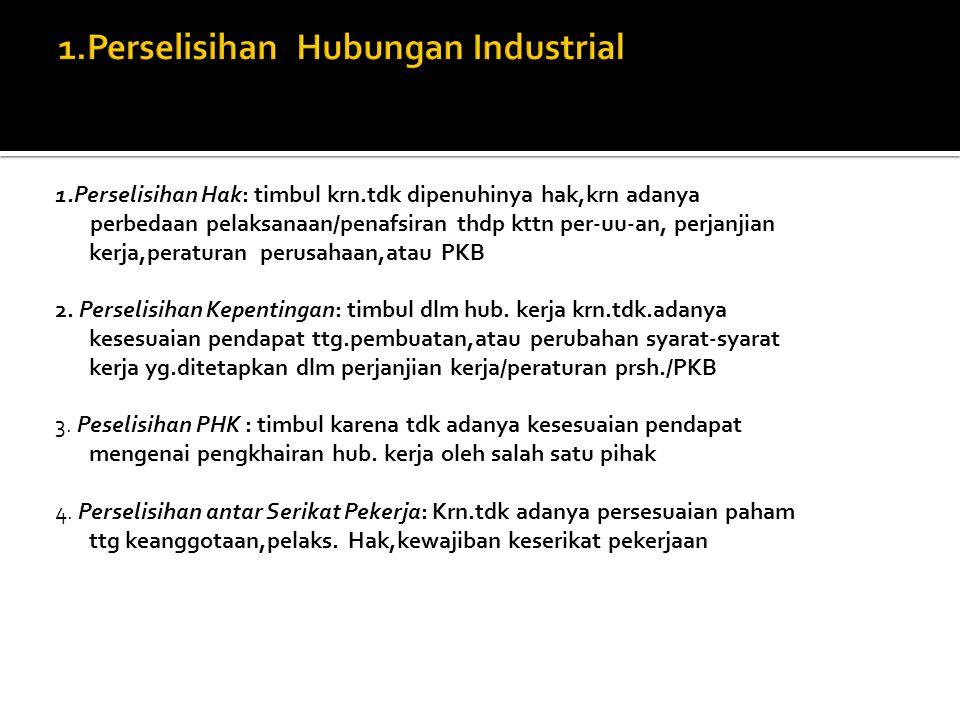  Dasar Hukum Pengaturan : - UU No.13/2004 tentang Ketenagakerjaan, - UU No. 2/2004 tentang Penyelesaian Perselisihan Hubungan Industrial Perselisihan