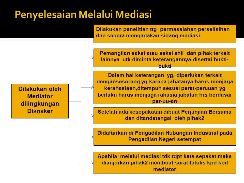  Proses Mediasi adalah penyelesaian perselisihan hak, perselisihan kepentingan, perselisihan PHK, perselisihan antar serikat pekerja dalam satu perus