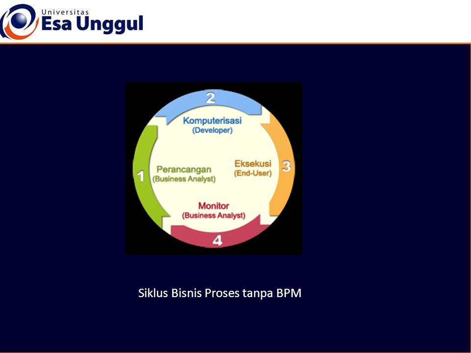 Era Businsess Process Management (BPM) Kini di dunia IT sudah dikenal istilah Business Process Management (BPM), tentunnya dengan adanya BPM bisa meminimalisir bahkan menghilangkan masalah-masalah diatas.
