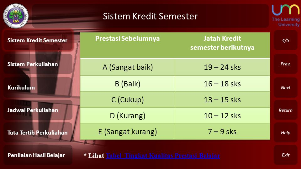 Sistem Perkuliahan Exit Return Next Prev.