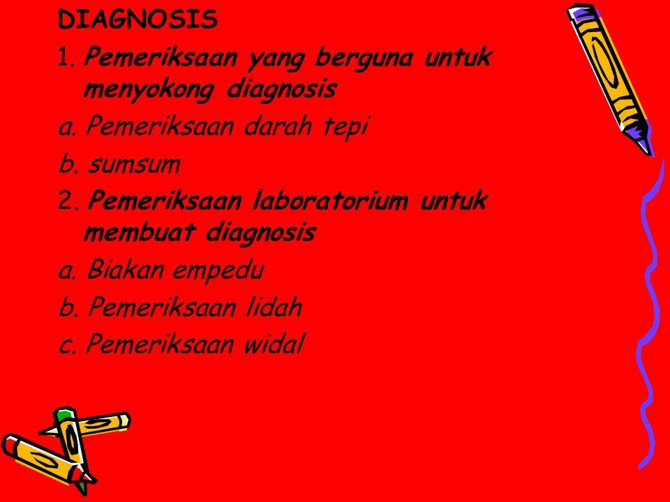 DIAGNOSIS 1.Pemeriksaan yang berguna untuk menyokong diagnosis a.