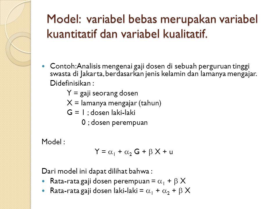 Model: variabel bebas merupakan variabel kuantitatif dan variabel kualitatif.