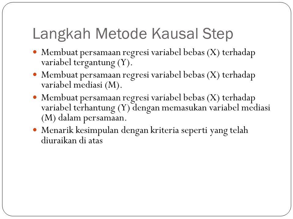 Langkah Metode Kausal Step  Membuat persamaan regresi variabel bebas (X) terhadap variabel tergantung (Y).  Membuat persamaan regresi variabel bebas