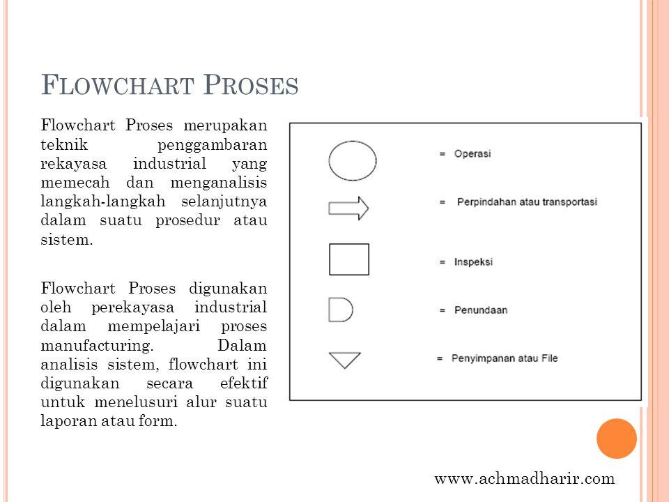 F LOWCHART P ROSES Flowchart Proses merupakan teknik penggambaran rekayasa industrial yang memecah dan menganalisis langkah-langkah selanjutnya dalam