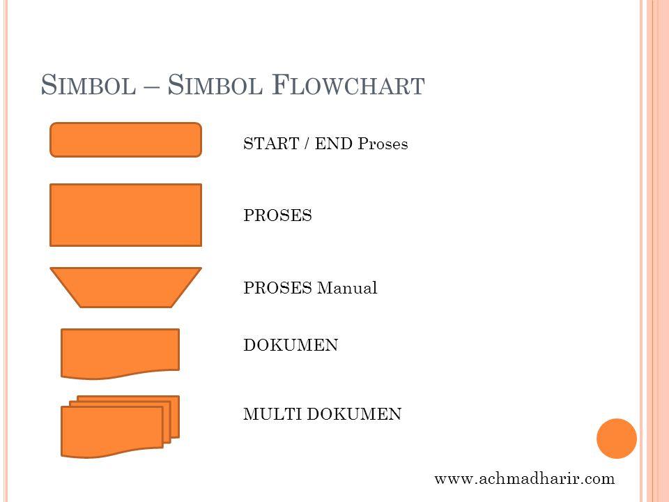 S IMBOL – S IMBOL F LOWCHART START / END Proses PROSES PROSES Manual DOKUMEN MULTI DOKUMEN www.achmadharir.com