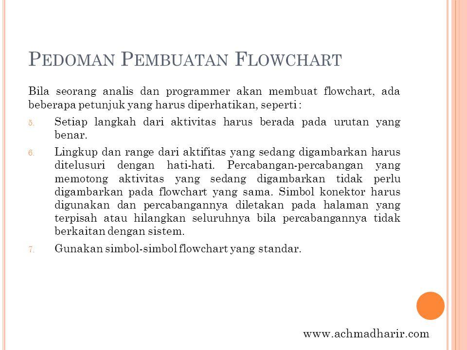 J ENIS -J ENIS F LOWCHART Flowchart terbagi atas lima jenis, yaitu : Flowchart Sistem (System Flowchart) Flowchart Paperwork / Flowchart Dokumen (Document Flowchart) Flowchart Skematik (Schematic Flowchart) Flowchart Program (Program Flowchart) Flowchart Proses (Process Flowchart) www.achmadharir.com