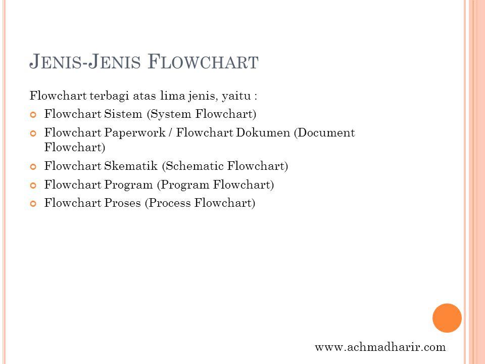 J ENIS -J ENIS F LOWCHART Flowchart terbagi atas lima jenis, yaitu : Flowchart Sistem (System Flowchart) Flowchart Paperwork / Flowchart Dokumen (Docu