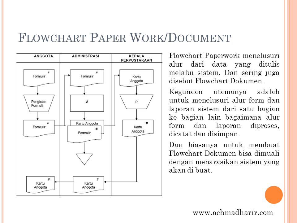 F LOWCHART P APER W ORK /D OCUMENT Flowchart Paperwork menelusuri alur dari data yang ditulis melalui sistem. Dan sering juga disebut Flowchart Dokume