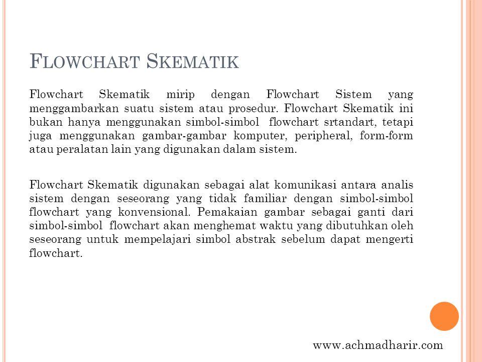 F LOWCHART S KEMATIK Flowchart Skematik mirip dengan Flowchart Sistem yang menggambarkan suatu sistem atau prosedur. Flowchart Skematik ini bukan hany