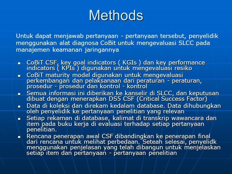 Methods  CoBiT CSF, key goal indicators ( KGIs ) dan key performance indicators ( KPIs ) digunakan untuk mengevaluasi resiko  CoBiT maturity model digunakan untuk mengevaluasi perkembangan dan pelaksanaan dari peraturan - peraturan, prosedur - prosedur dan kontrol - kontrol  Semua informasi ini diberikan ke kanselir di SLCC, dan keputusan dibuat dengan menerapkan DS5 CSF (Critical Success Factor)  Data di koleksi dan direkam kedalam database.
